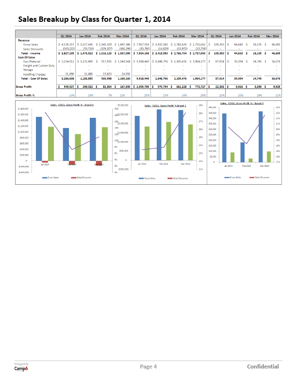 yum brands financial statement analysis 2016-07-20 starbucks corporation versus yum brands inc head to head compare date published:  this is a head to head compare of starbucks corporation (nasdaq:sbux) and yum brands inc  before we dive into the analysis,.